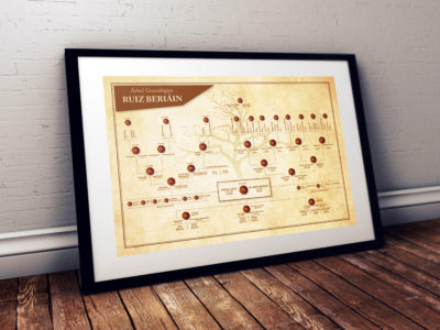 diseño arbol genealogico